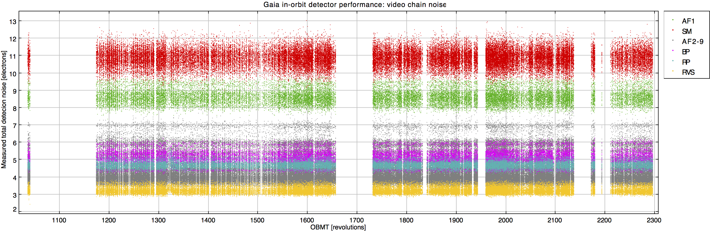 Gaia data release 1 2352 offset stability nvjuhfo Image collections